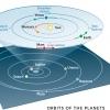 ANapesabolygokegymashozviszonyitotthelyzeteesmozgasaaNaprendszerben2014augusztushonapban.jpg,