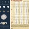 Abolygoklatszolagosmerete-fazisaesadataik2014agusztushonapban.jpg,