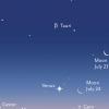 AfogyoholdsarloesaVenusz-Merkurbolygoklatvanyosszabadszemeslathatosagaahajnaliszurkuletben45perccelanapkelteelottakelet-eszakkeletihorizontkozeleben2014julius23-25kozottina.jpg,